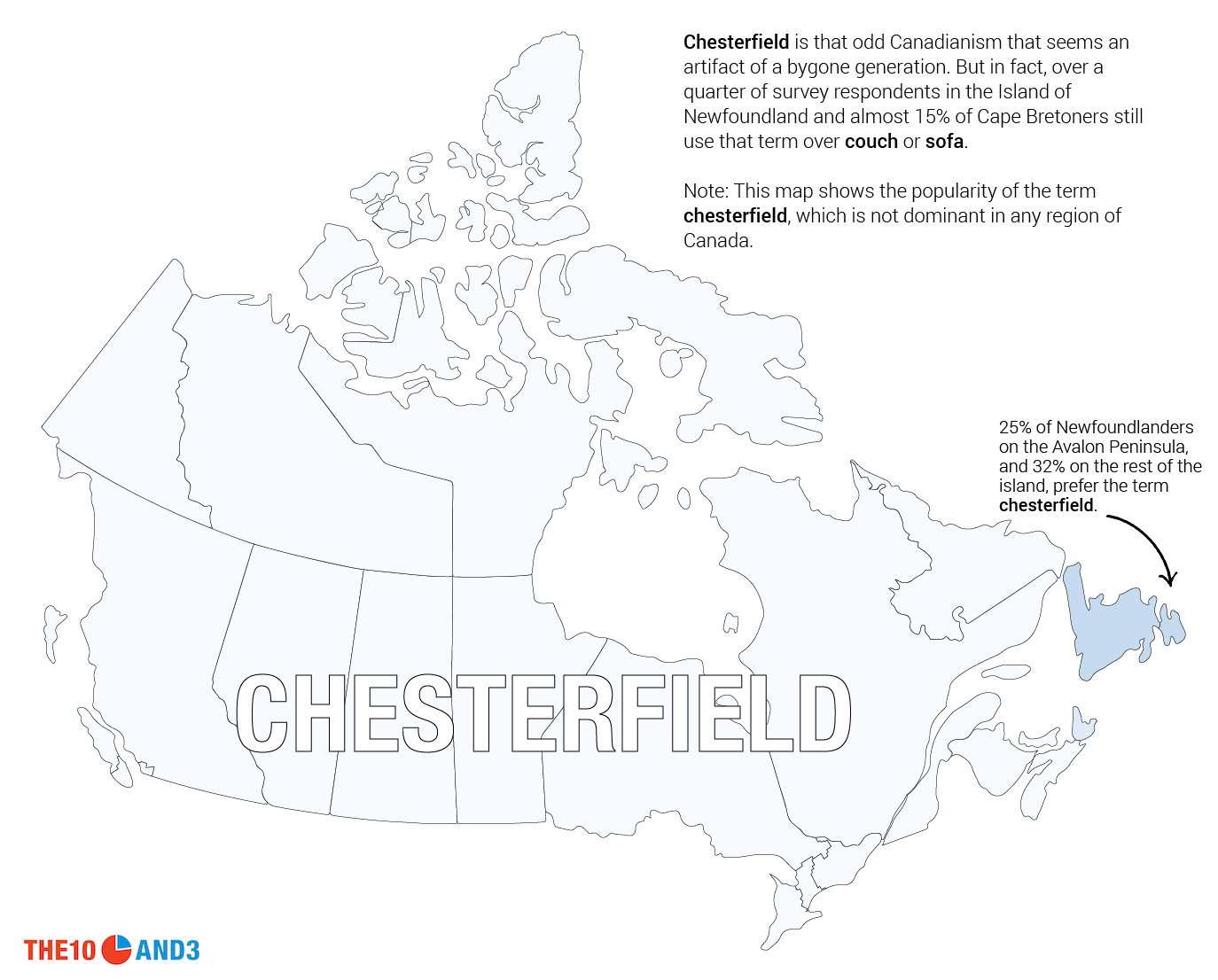 Popularity of Chesterfield