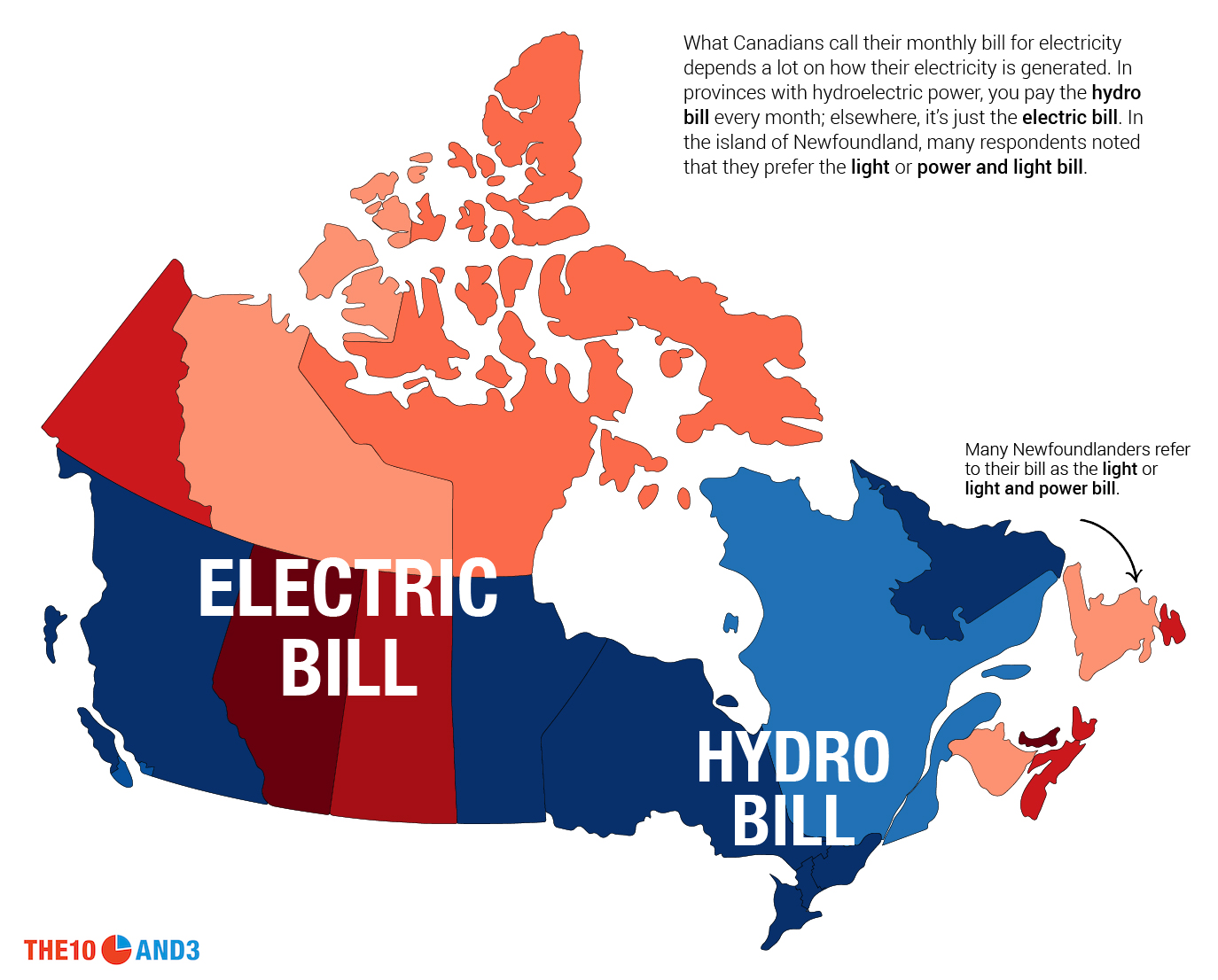 Electric Pill vs. Hydro Bill