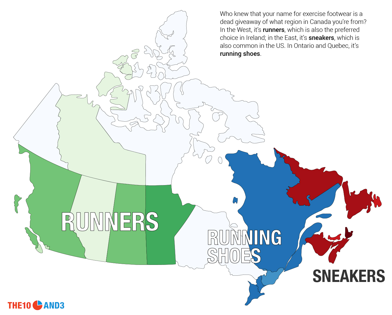 Runners vs. Running Shoes vs. Sneakers