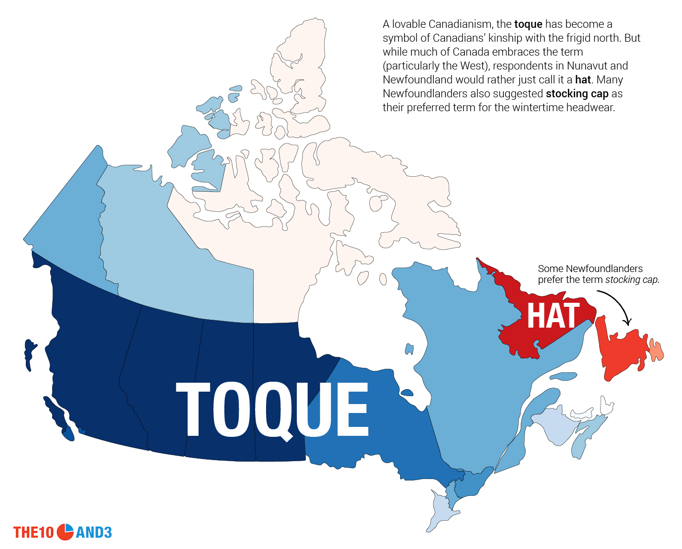 Toque vs. Hat